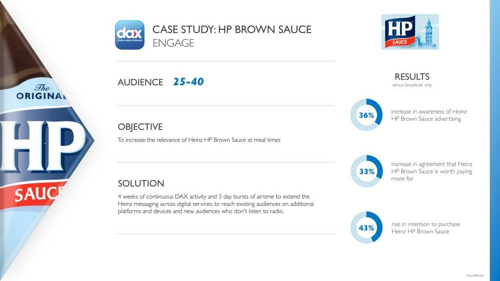 DAX Case Study HP Brown Sauce