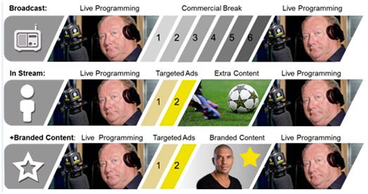 TalkSPORT broadcast examples