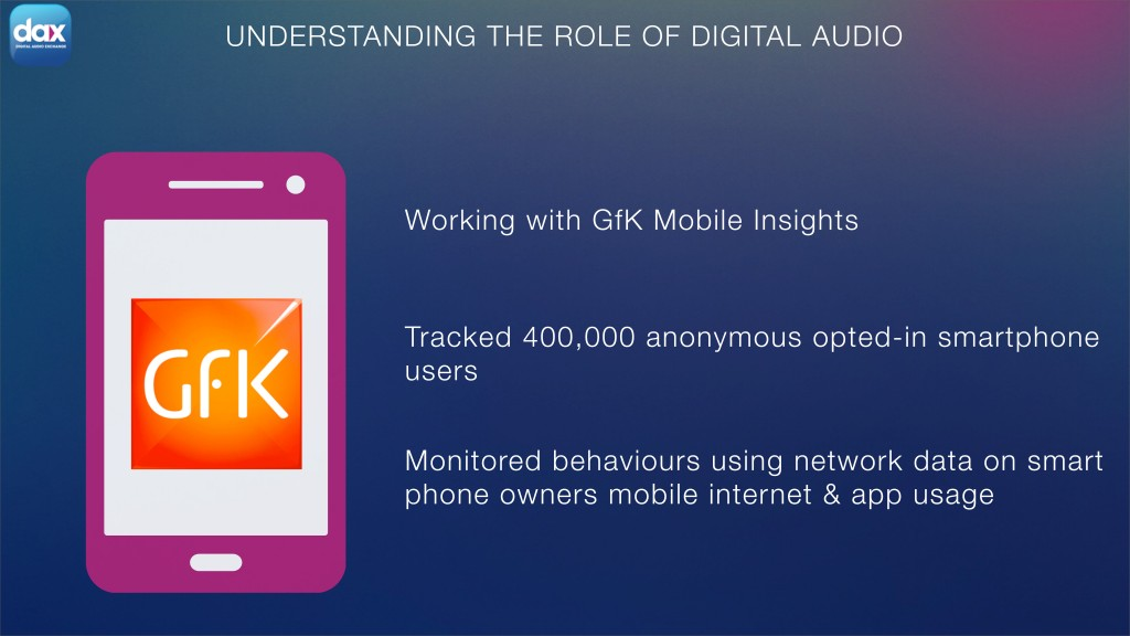 DAX & GFK - Digital Audio Research-3