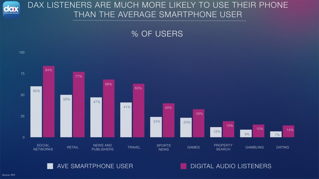 DAX & GFK - Digital Audio Research-4