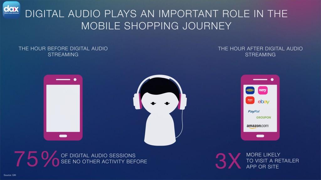 DAX & GFK - Digital Audio Research-7