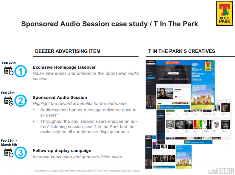 Deezer T in the Park Sponsored Audio Session