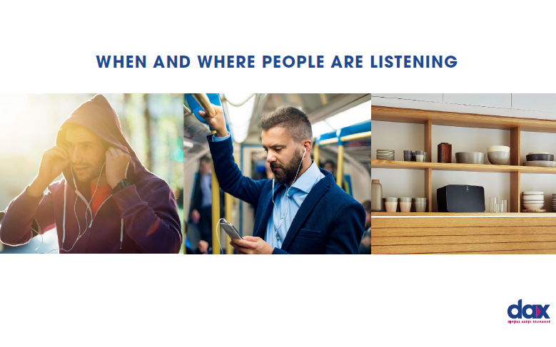 People listen to podcasts everywhere