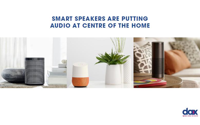 Smart Speakers and Digital Audio